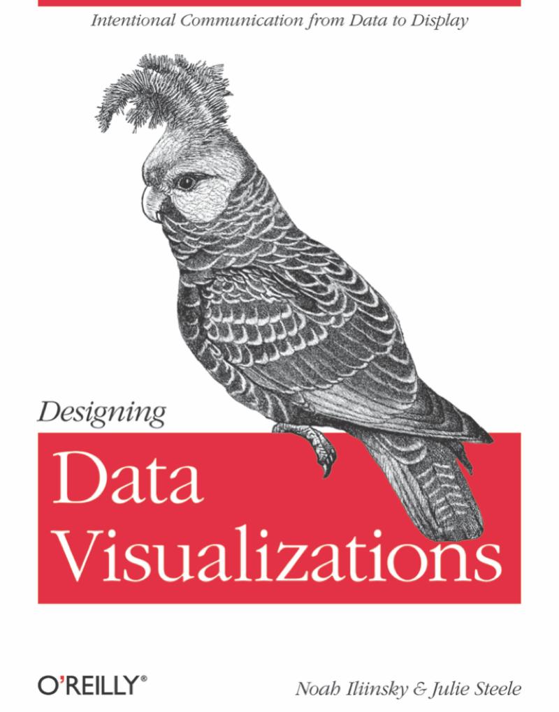 Designing Data Visualizations at Social-Media.press